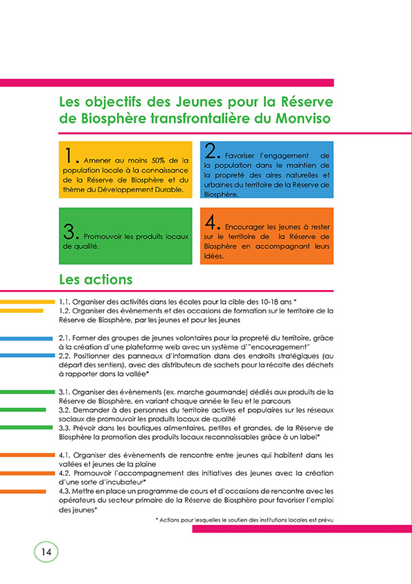 Objectifs et actions_mab_youth_camp_2018_fr-BD
